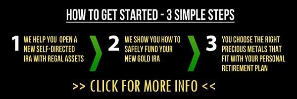 buy gold ira